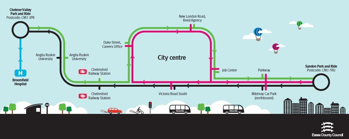 Chelmsford Park and Ride Routes. There is a Sandon to Chelmer Valley route that stops a Mildmay Car Park, Victoria Road South, Chelmsford Railway Station, Anglia Ruskin University and then arrives at Chelmer Valley Park and Ride. The journey from Chelmer Valley to Sandon is via Anglia Ruskin University, Chelmsford Railway Station, Duke Street Careers Office, New London Road Reed Agency, Job Centre, Park and then arrives at Sandon. There is also a Sandon only service that goes from Sandon to Mildmay Car Park, Victoria Road South, Duke Street Careers Office, New London Road Reed Agency, Job Centre, Parkway and then returns to Sandon Park and Ride.