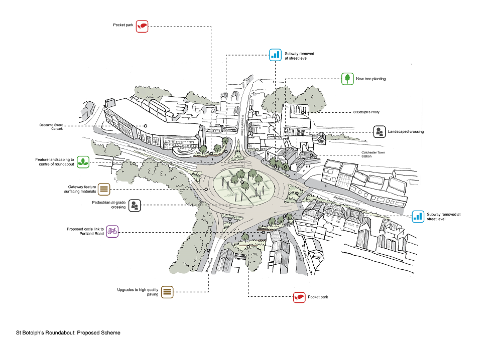 Illustrated map showing the proposed improvements of the scheme